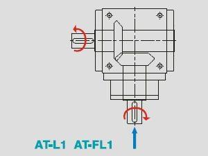 draairichting-at-l1-fl1