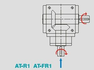 draairichting-at-r1-fr1